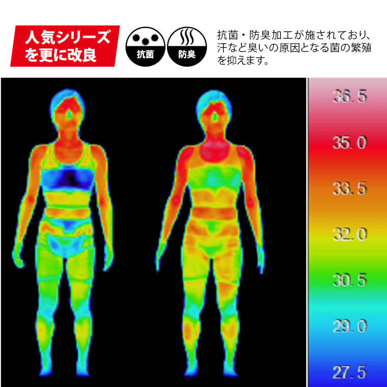 サウナスーツ・アスリートSOULSモデル3 プルオーバータイプ セットアップ ボクシング