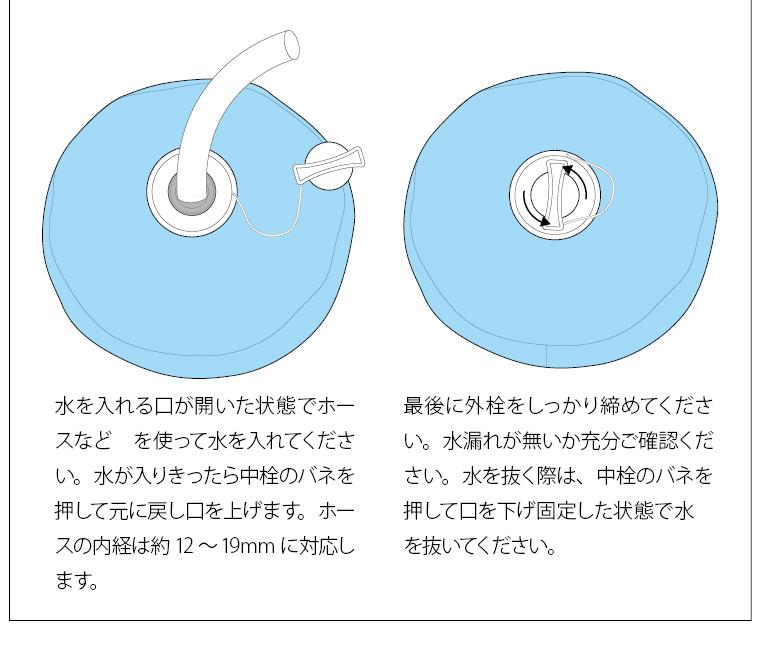 ウォーターバッグ 30kg 水の入れ方�B