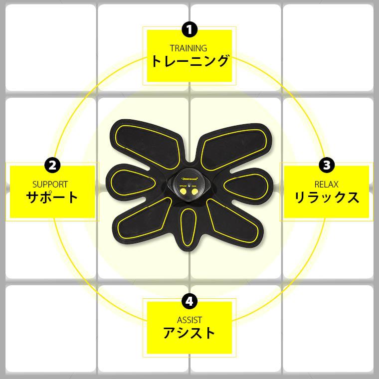 BM 6PACK コン高精度で電気を均一に伝えます